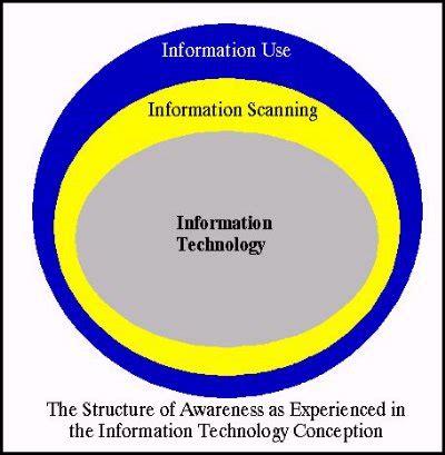 Information Technology Cover Letter Samples - CareerJimmy